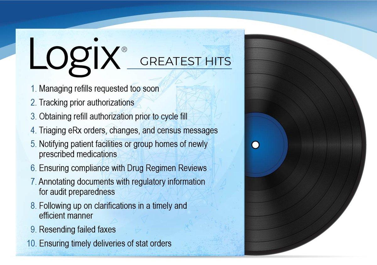 Logix Greatest Hits